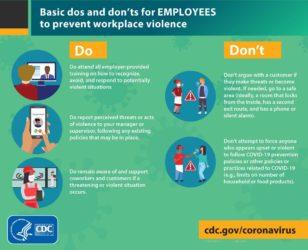 Conseils du Centre de contrôle et de prévention des maladies des États-Unis sur la façon de gérer les clients «anti-masque»: limiter la violence au travail associée à la COVID-19