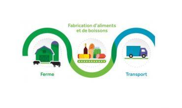 Alliance Collaborative de L'Industrie Alimentaire Canadienne, Élaboration d'un code de pratique de l'industrie alimentaire canadienne